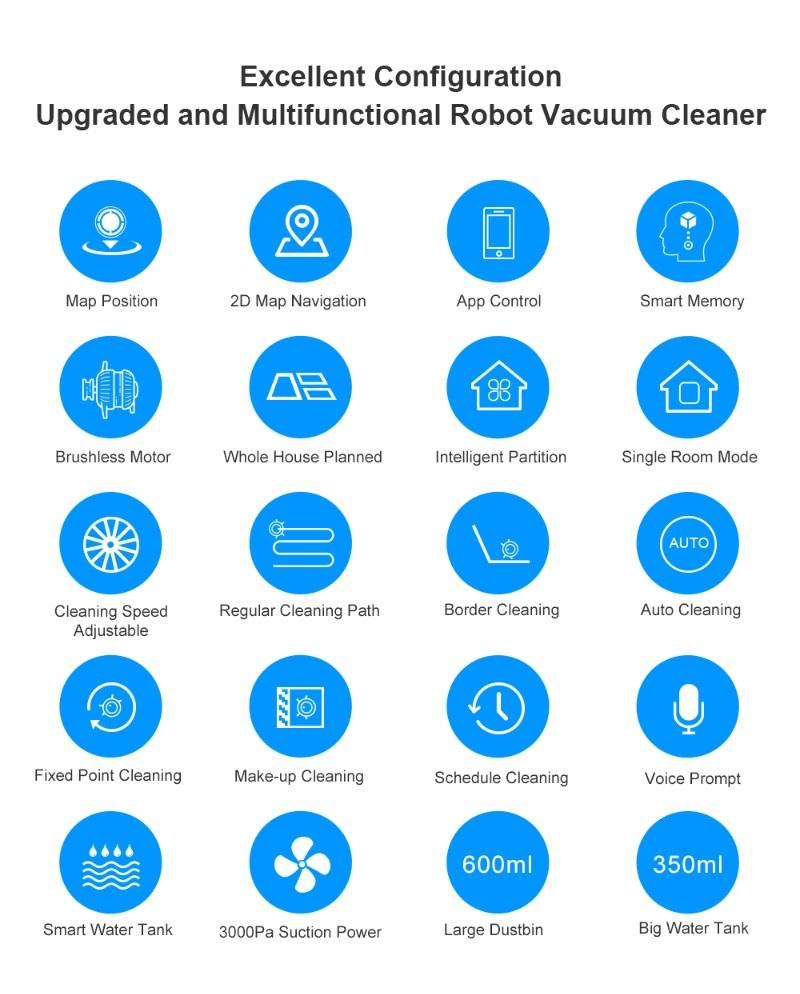 robot vacuum cleaner1 featurea