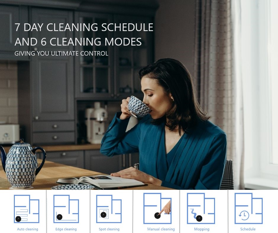 Liectroux Cleaning Modes